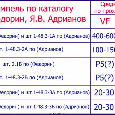 таблица-1к53.jpg