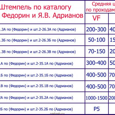 таблица-2к1935.jpg