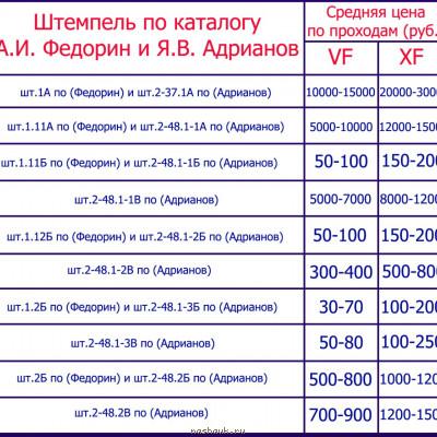 таблица-2к1948.jpg