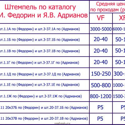 таблица-3к1937.jpg