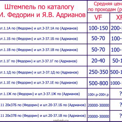таблица-3к1939.jpg
