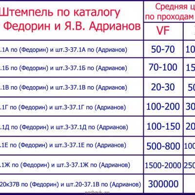 таблица-3к1940.jpg