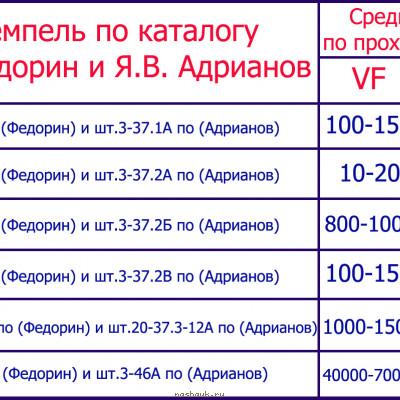 таблица-3к1946.jpg