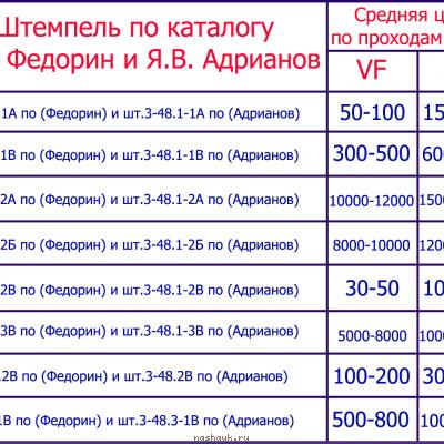 таблица-3к1948.jpg
