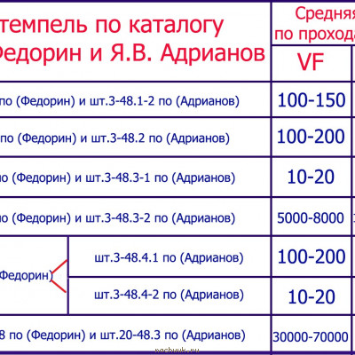 таблица-3к1949.jpg
