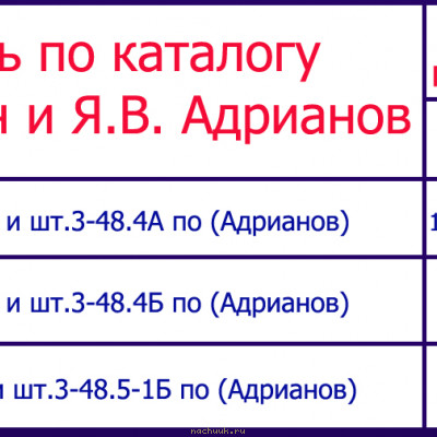 таблица-3к1950.jpg