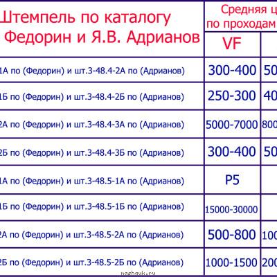 таблица-3к1951.jpg