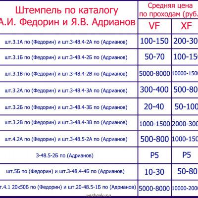 таблица-3к1952.jpg