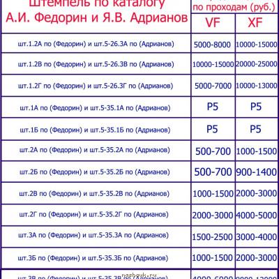 таблица5к35.jpg