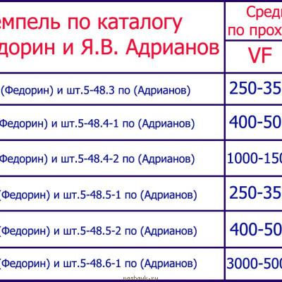таблица-5к1950.jpg