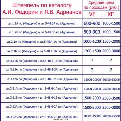 таблица-5к1951.jpg