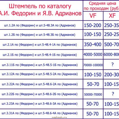 таблица-5к1952.jpg