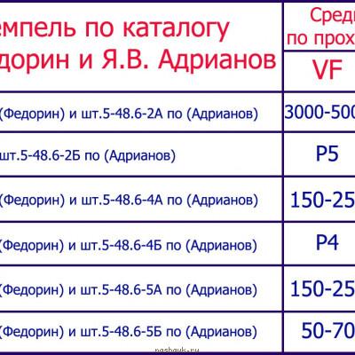таблица-5к1953.jpg