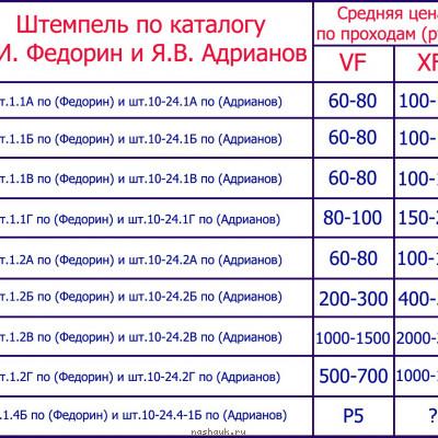 таблица-10к1927.jpg